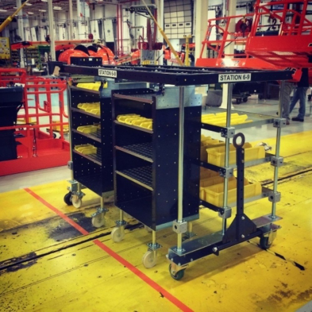 FlexQube mother-daughter cart at JLG industries