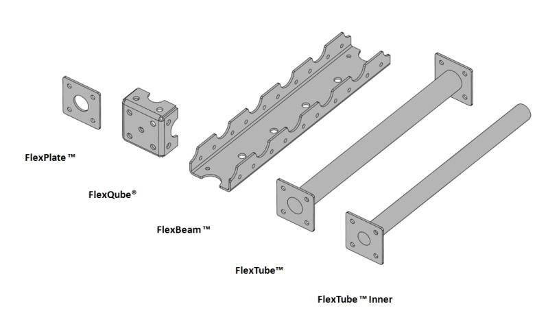 FlexQube bulding blocks