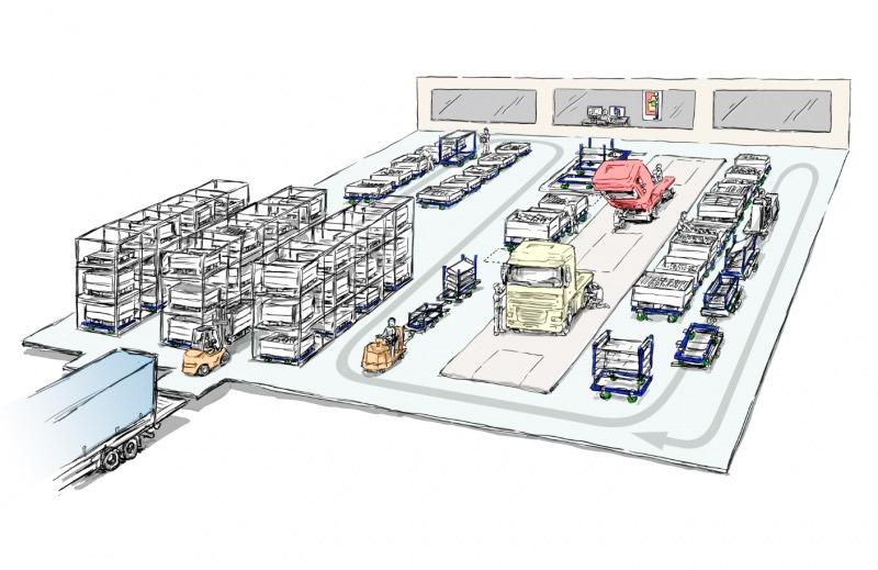 warehouse-floor-plan-kpis