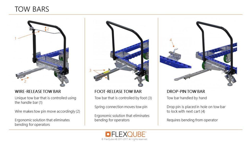 FlexQube tow bar options