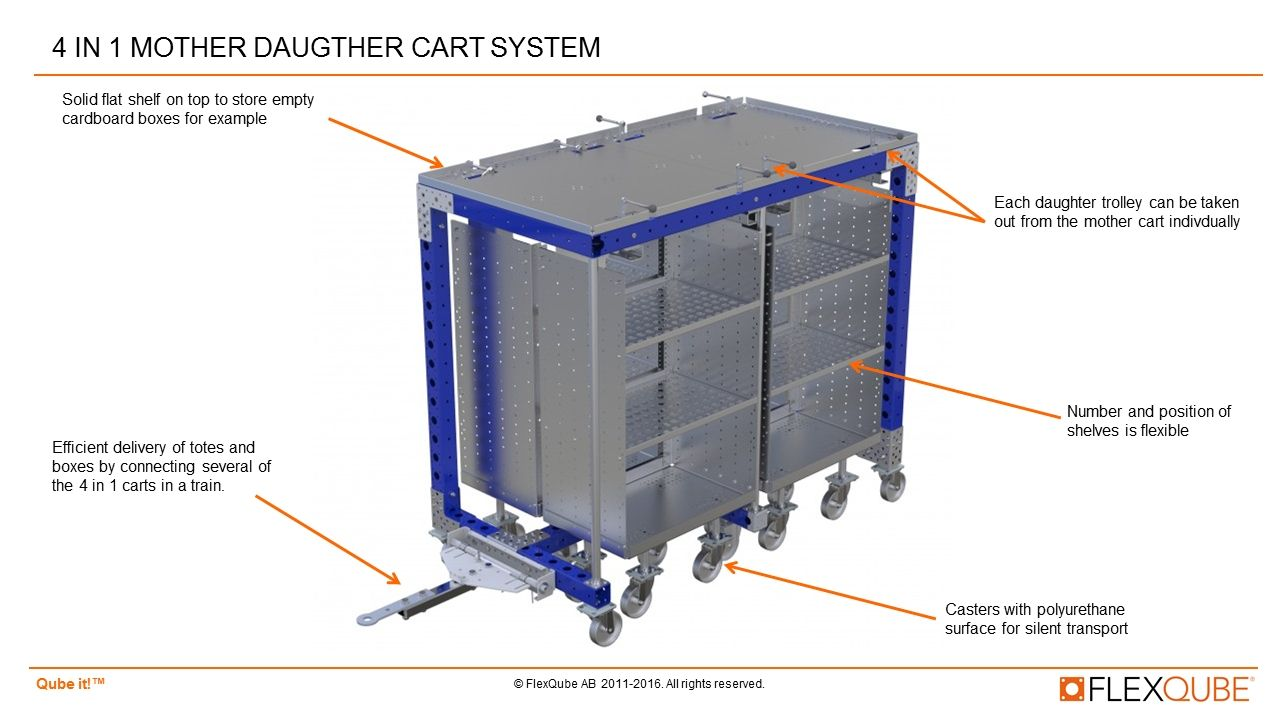4 in 1 Mother-daughter cart system