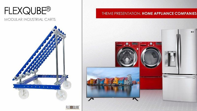 Theme Presentation: Home Appliance Companies