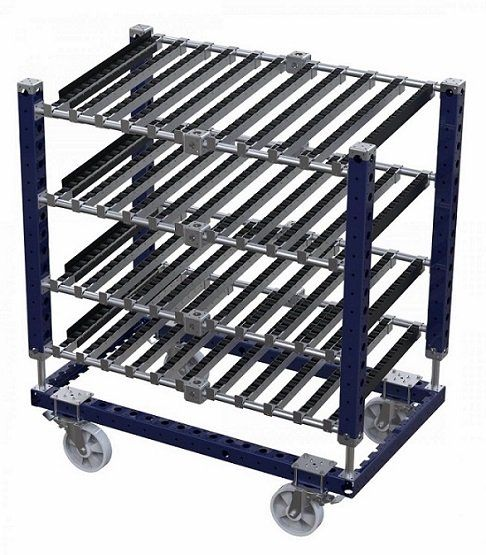FlexQube flow rack with rollers