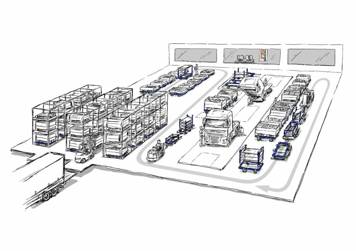 Factory work flow and warehouse design