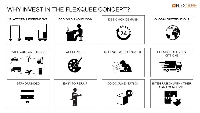 13 more reasons than just the SEVEN to go with the FlexQube concept!
