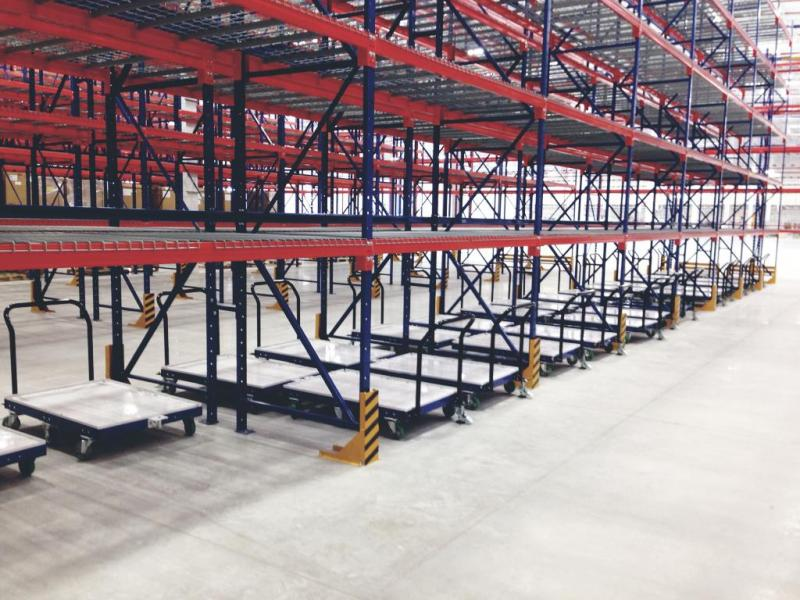 FlexQube's Different Types of Material Handling Equipment