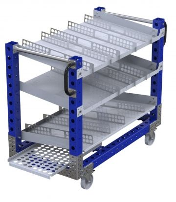 Line Side Flow Shelf Rack