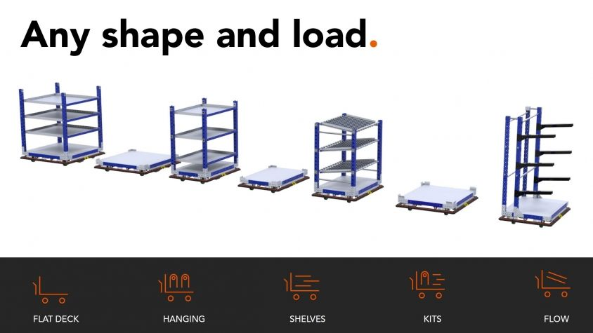 Any Shape and load FlexQube