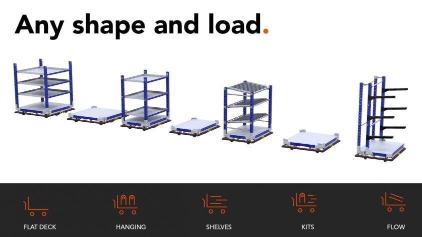 Cualquier forma y carga eQart FlexQube