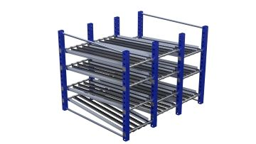Q-100-2607 Flow Rack - 1470 x 1820 mm