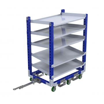 Tugger flow shelf cart