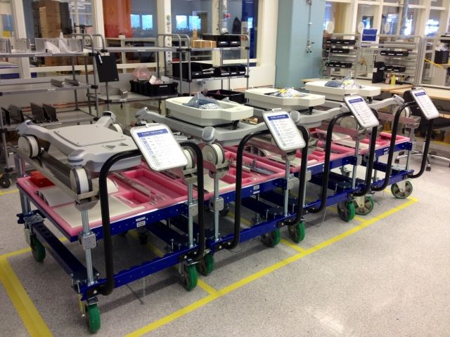 How Kit-carts with extendable shelvesthe FlexQube Concept has helped Getinge