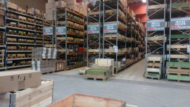 Warehouse KPIs