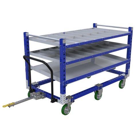 Control panel cart