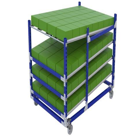 Flow Cart - 1820 x 2590 mm