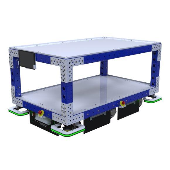 Corner Panel eQart – 1400 x 840 mm