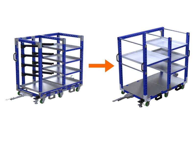 FlexQube Material Handling carts can be changed